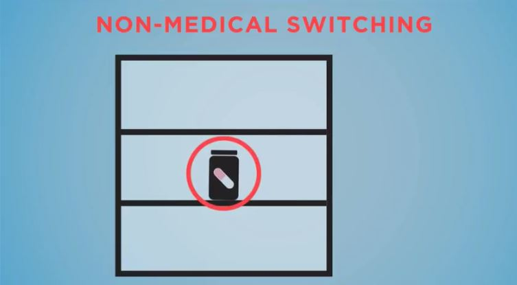Non-Medical Switching