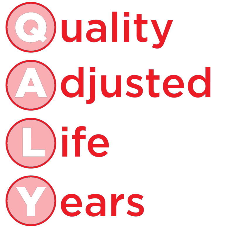 qaly quality adjusted life year