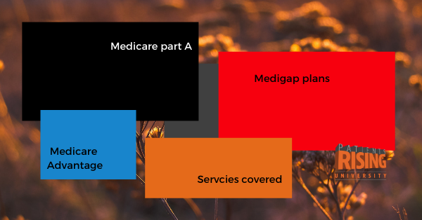 medicare open enrollment 2020